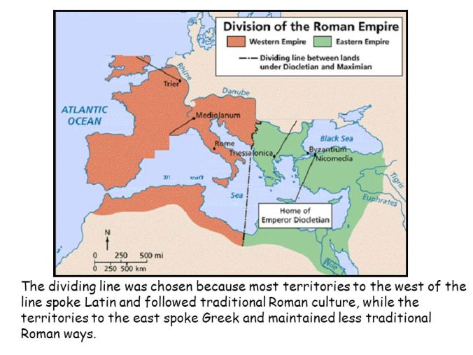 Division of Roman Empire